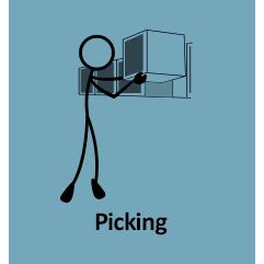 WMS Picking